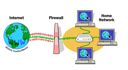 Image result for firewall security