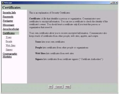 Types of Digital Certificate