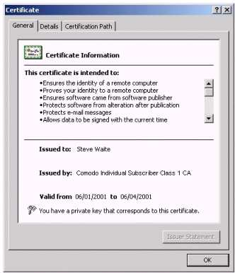 Digital Certificate Information