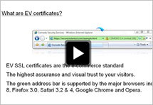 How to Effectively Sell EV SSL