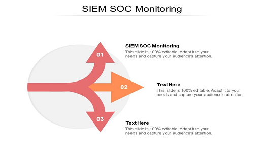 What is SOC SIEM?