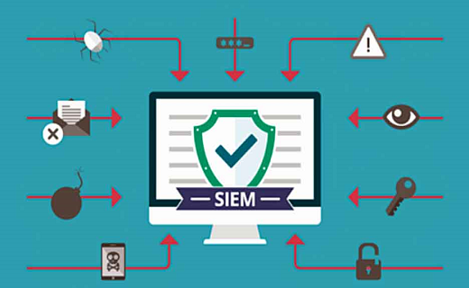 What is SIEM Tool?